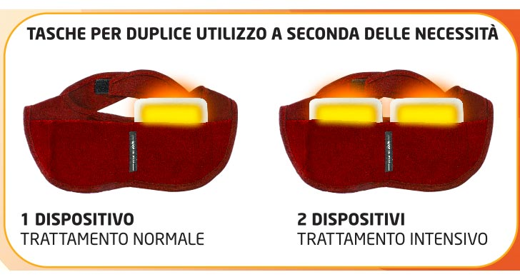 Fascia Collo / Spalle + 4 dispositivi terapeutici autoriscaldanti - Descrizione