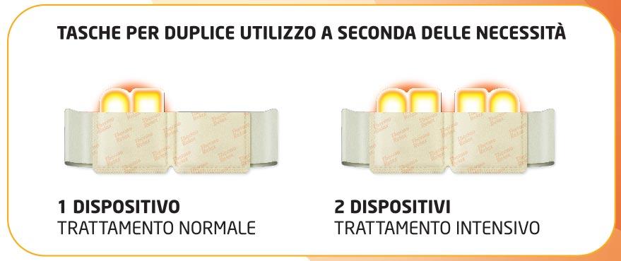 Fascia lombare + 2 dispositivi terapeutici autoriscaldanti - Descrizione