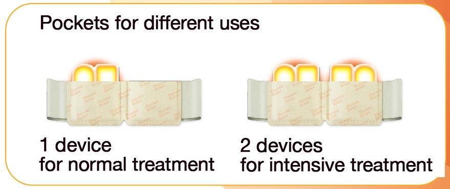 Lumbar Band + 2 Maxi Self Heating Device