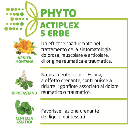 phyto actiplex thermorelax